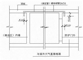 人防工程施工质量通病(通风安装工程)_2