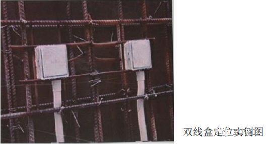 全过程!钢筋工程质量管理标准图集!_92