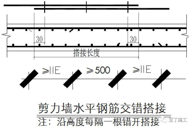 全过程!钢筋工程质量管理标准图集!_26