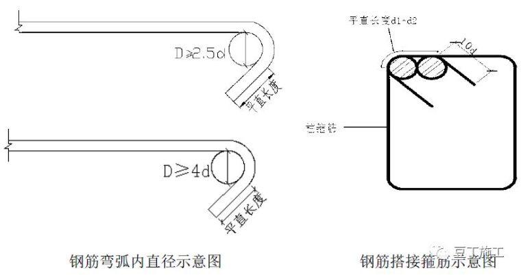 全过程!钢筋工程质量管理标准图集!_30