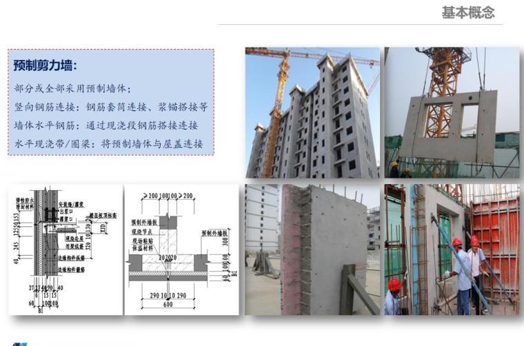 EPC工程政策解读与管理实施要点_2