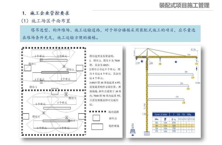 EPC工程政策解读与管理实施要点_1