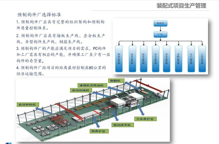 EPC工程政策解读与管理实施要点_7