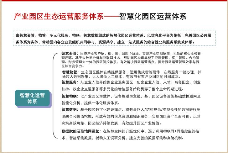 产业园区生态运营服务体系研究(53页)_6