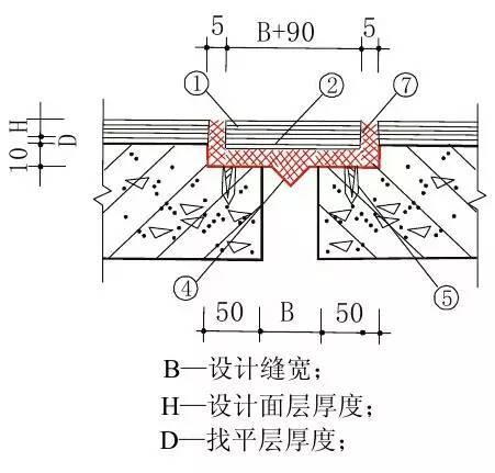 住宅通病详细图集(图文详解)_8