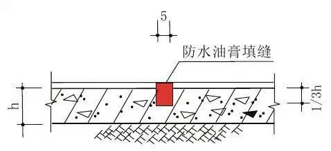 住宅通病详细图集(图文详解)_6