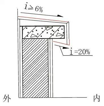 住宅通病详细图集(图文详解)_15