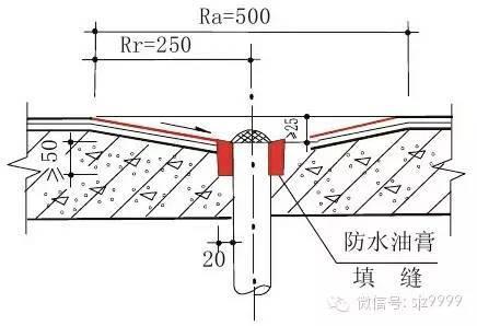 住宅通病详细图集(图文详解)_21