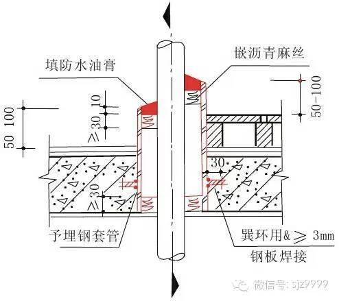 住宅通病详细图集(图文详解)_22