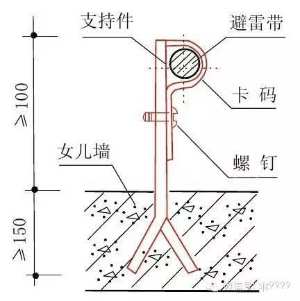 住宅通病详细图集(图文详解)_23