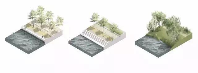 干货:河道景观方案设计全流程详解_1
