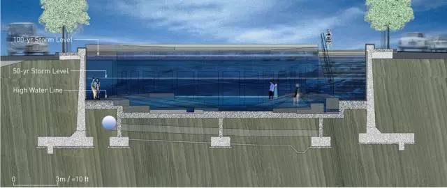 干货:河道景观方案设计全流程详解_8