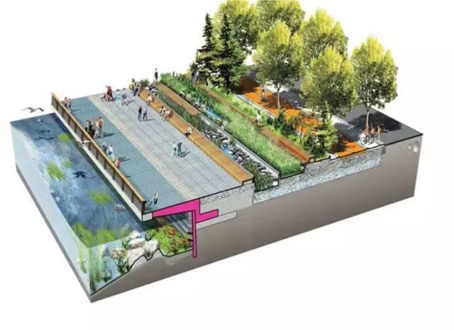 干货:河道景观方案设计全流程详解_9