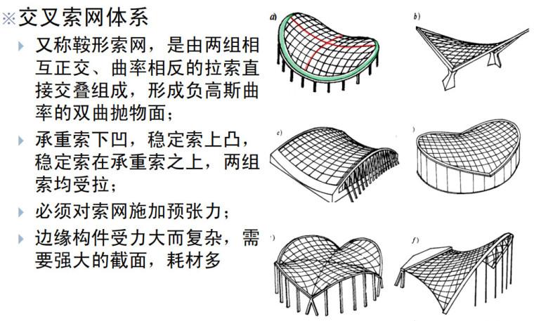 [一键下载]建筑结构与选型讲义16章PDF-悬索结构受力分析与工程实例PDF(107P)_4