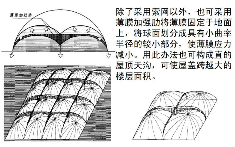 [一键下载]建筑结构与选型讲义16章PDF-膜结构的力学特点充气膜支承膜PDF(117P)_3