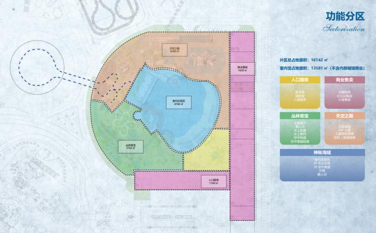 [湖北]特色水乐园景观规划初步设计2019_2