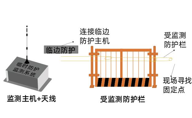 上海建设工程安全生产月综合创优观摩会2021_4