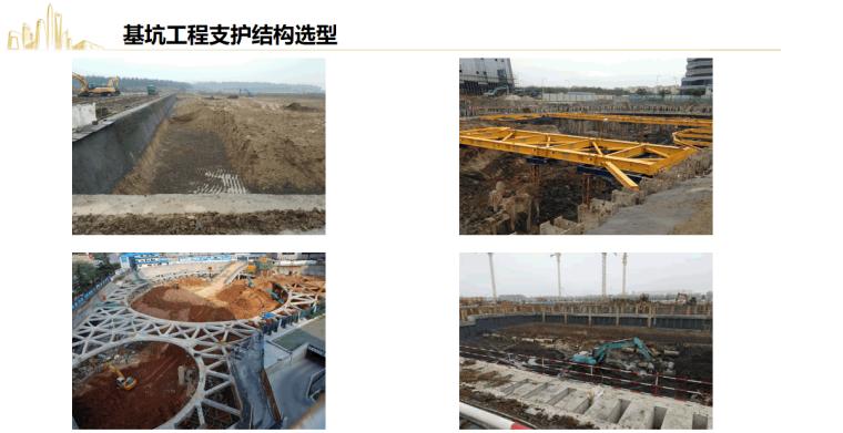深基坑工程风险管控要点及典型事故剖析2021_18