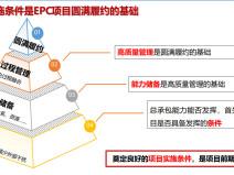 EPC项目前期策划及设计管理全过程要点