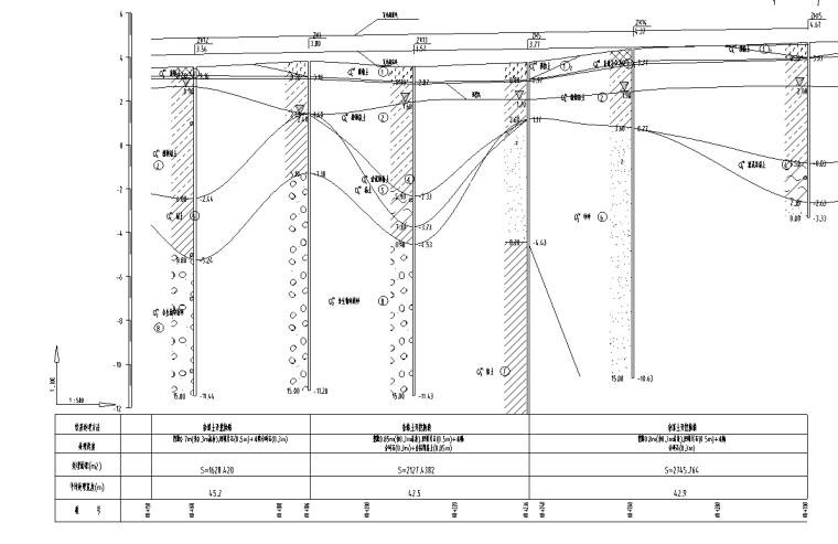 [海南]安置地块周边配套市政道路施工图2021_8