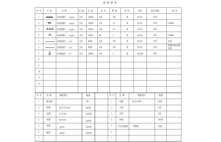 [江苏]南通商业综合体建筑亮化施工图-2020_3
