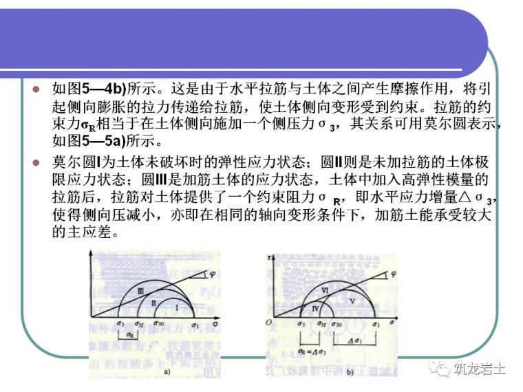 加筋土挡土墙基本原理及设计,来学习一下吧_16