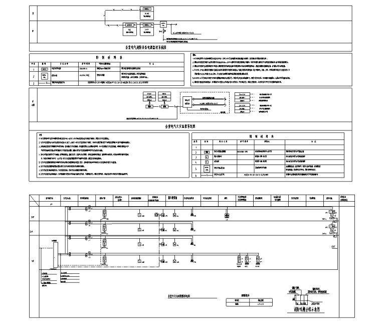 贵州某学校礼堂电气施工图_4