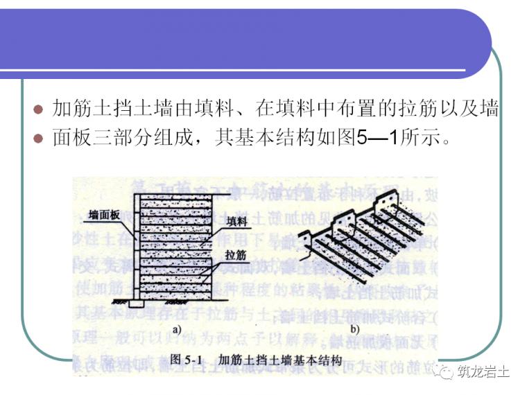 加筋土挡土墙基本原理及设计,来学习一下吧_38