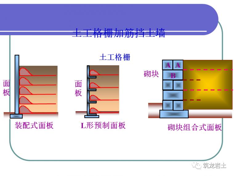 加筋土挡土墙基本原理及设计,来学习一下吧_40