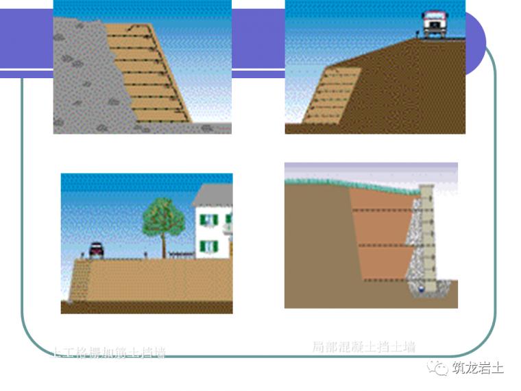 加筋土挡土墙基本原理及设计,来学习一下吧_47
