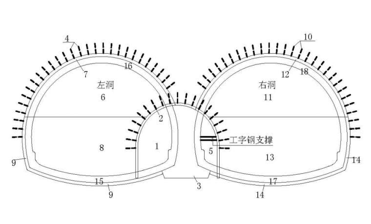 [河南]高速公路隧道工程施工标准化技术指南_2