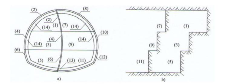 [河南]高速公路隧道工程施工标准化技术指南_4