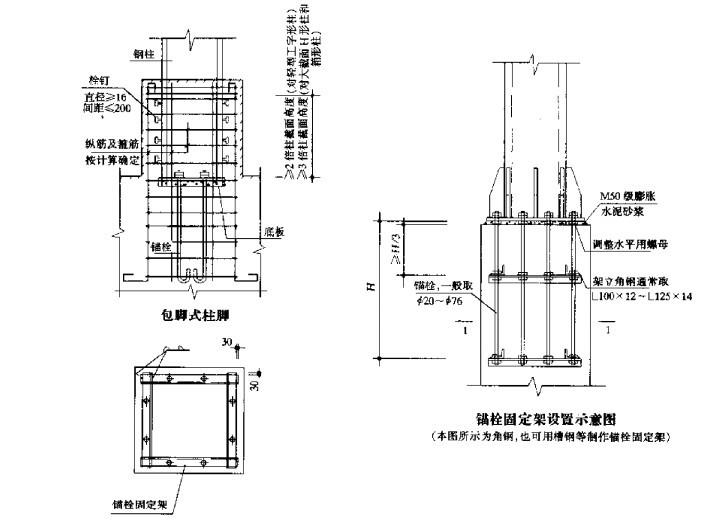 常用建筑结构节点设计施工详细图pdf-176P_9