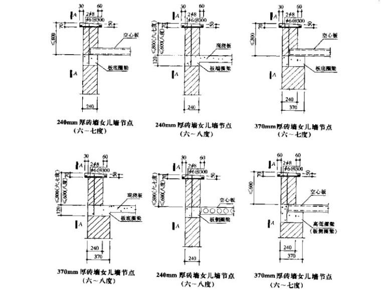 常用建筑结构节点设计施工详细图pdf-176P_2