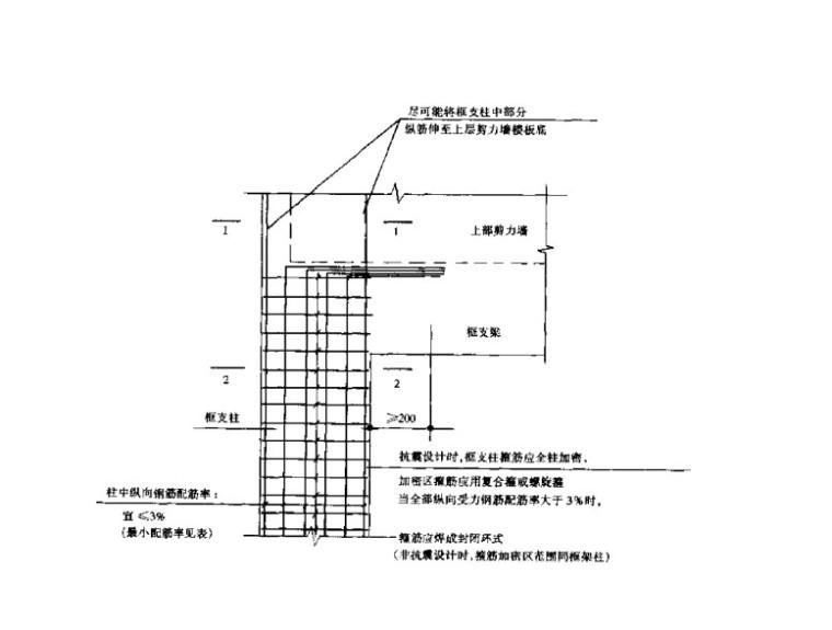 常用建筑结构节点设计施工详细图pdf-176P_6