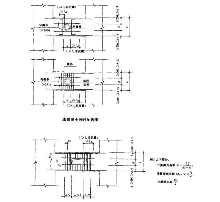 常用建筑结构节点设计施工详细图pdf-176P_5