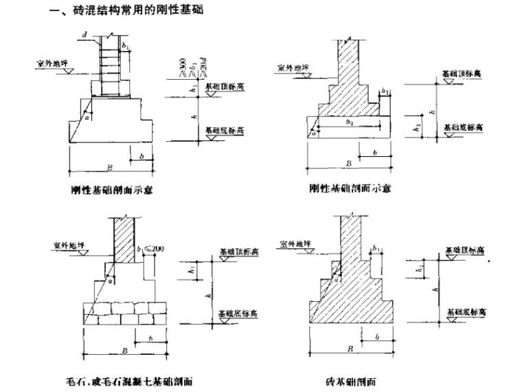 常用建筑结构节点设计施工详细图pdf-176P_1