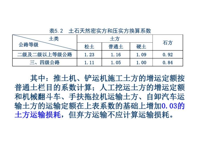 路基与防护工程计量与计价课件(122页)_8