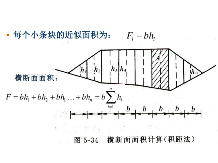 路基与防护工程计量与计价课件(122页)_3