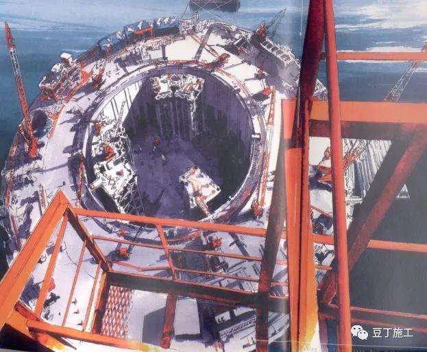 超深基坑施工技术很难?解析在这里!_19