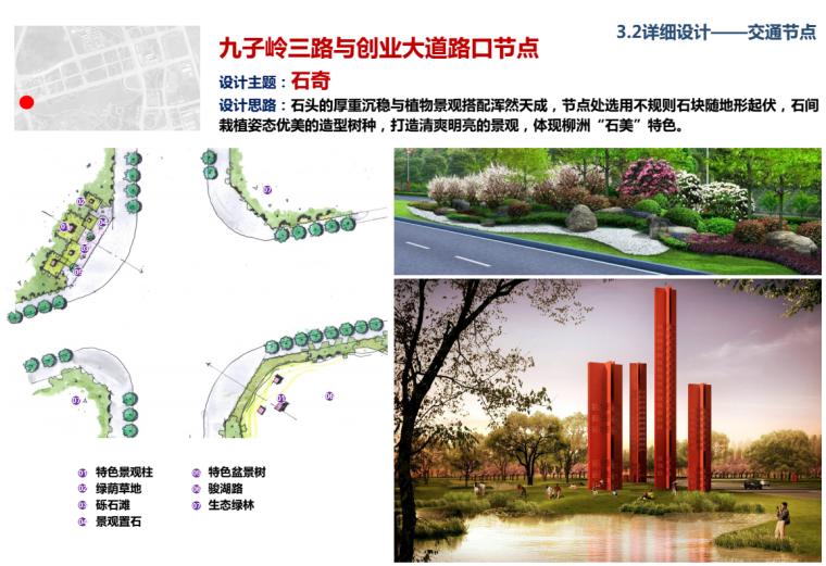 [广州]自然风貌-城市主道路外侧景观方案_5