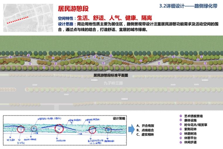 [广州]自然风貌-城市主道路外侧景观方案_9