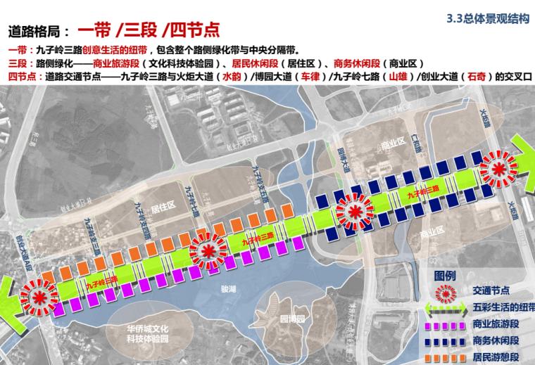 [广州]自然风貌-城市主道路外侧景观方案_17