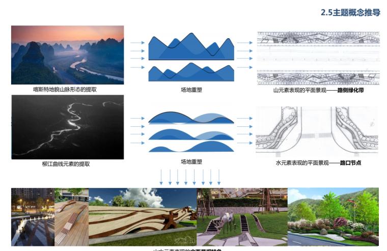[广州]自然风貌-城市主道路外侧景观方案_16