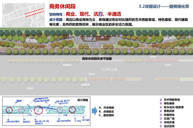 [广州]自然风貌-城市主道路外侧景观方案_10