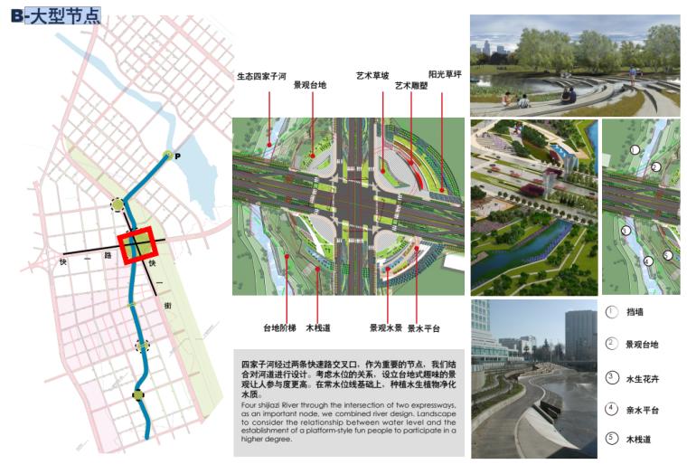 [吉林]生态道路系统及起步区道路景观方案_4
