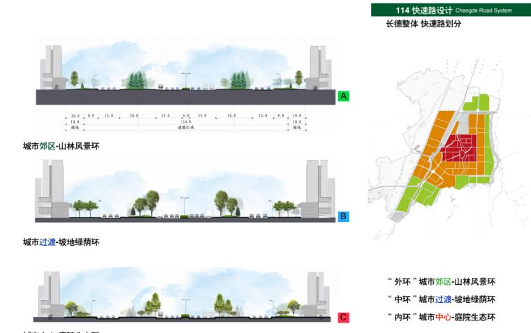 [吉林]生态道路系统及起步区道路景观方案_11