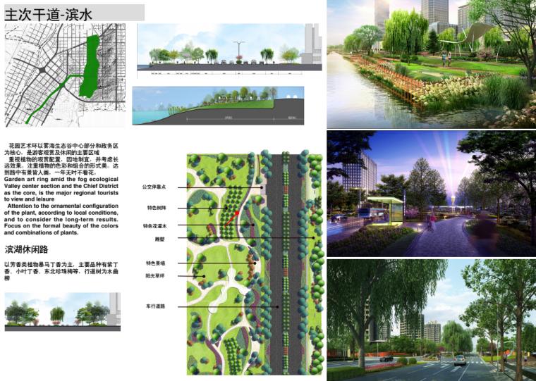 [吉林]生态道路系统及起步区道路景观方案_14