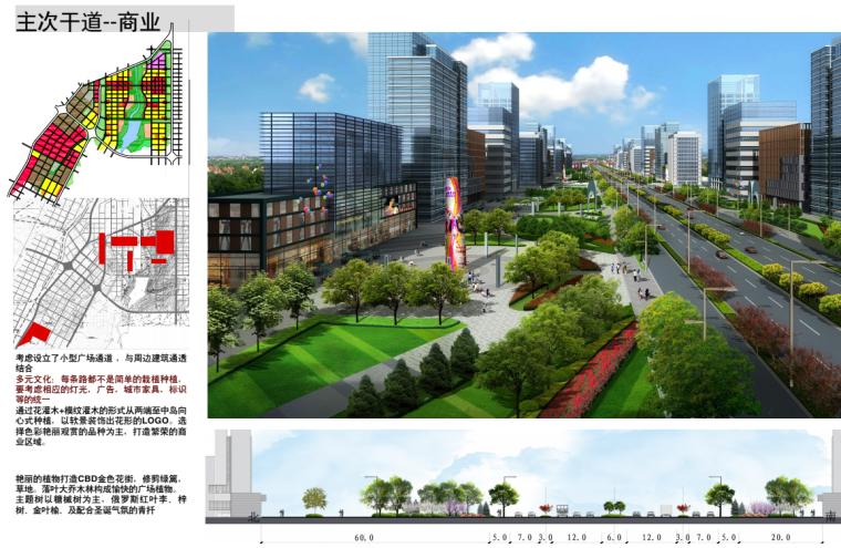 [吉林]生态道路系统及起步区道路景观方案_18