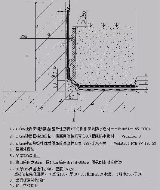 超深基坑施工技术很难?解析在这里!_59
